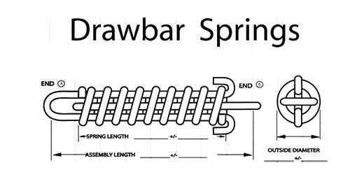 Drawbar Diagram